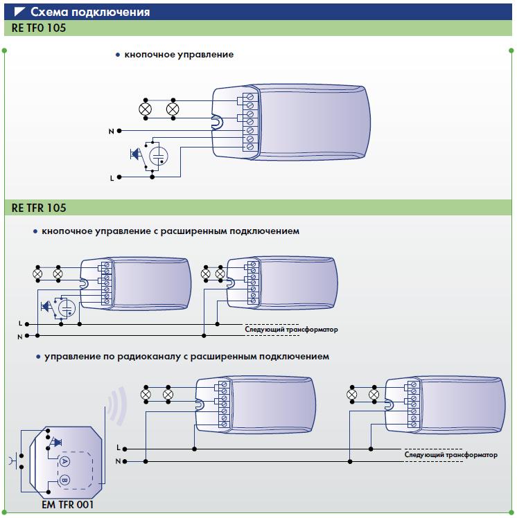 Электронный трансформатор для низковольтных галогенных ламп совмещённый со светорегулятором Нагрузка от 20 до 105 Вт.