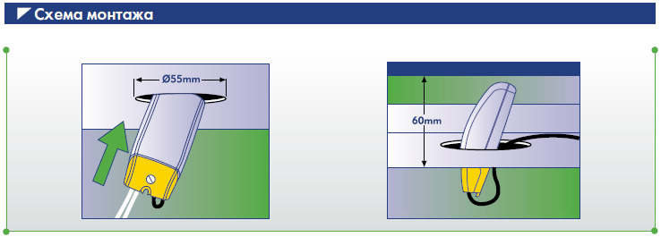 Трансформатор с функцией диммера c возможностью управления по радиоканалу DINUY RE TFR 105.