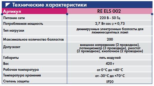 5 модулей (87,5 мм) * Возможно управление по радиоканалу * Для люминесцентных ламп * Подключение до 200 балластов...