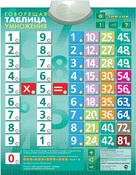 Звуковой плакат Таблица Умножения Мастер Кит