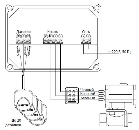 Система контроля протечки воды Gidrolock Professional Bugatti 12V 1/2 GDK-PBGT 12V1/2