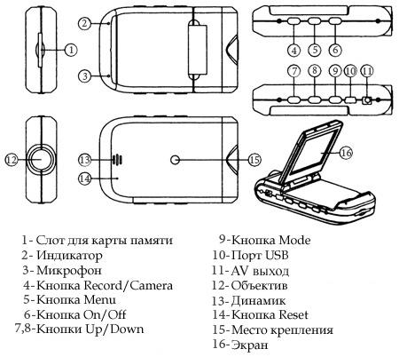 Количество камер 1 шт