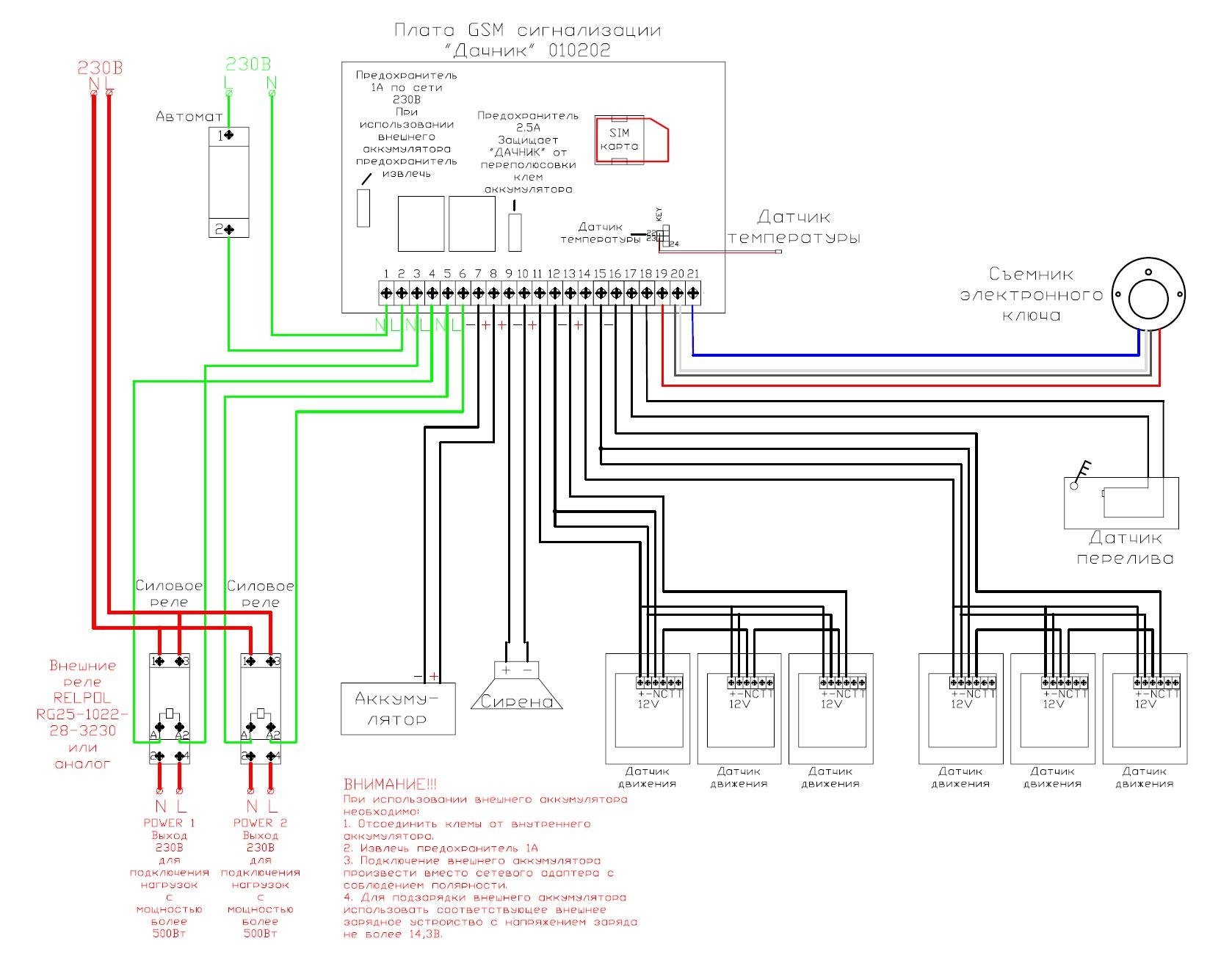 Схема сигнализация gsm