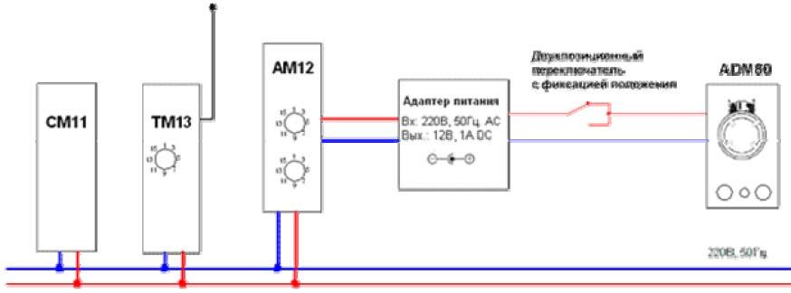 Управление по командам X10 с пульта ДУ или...  Функции привода жалюзи, реализуемые полной схемой подключения. веревка.