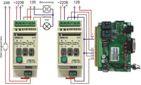 Схема подключения к GSM контроллеру.