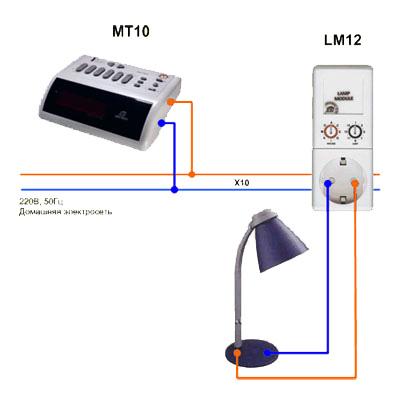сопротивления и выработки управляющего сигнала в соответствии с заложенной в контроллер программой, для
